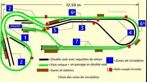 Mon réseau - Cohabitation des locos  numériques  et analogiques (1)