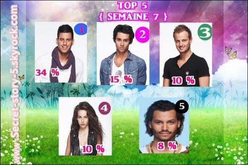 TOP 5 - SEMAINE 7
