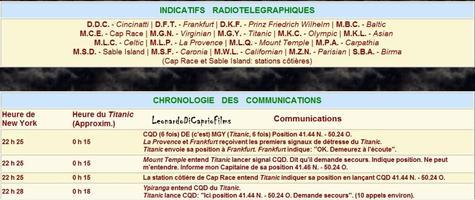 Les messages radiotélégraphiques (: ♥