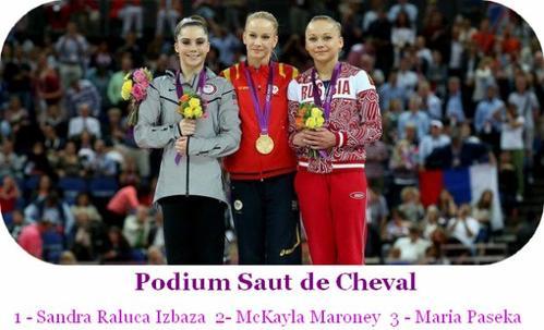 Les podiums olympique de Gymnastique Artistique Féminine