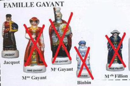 Recherche Gayant 2000 et 2007