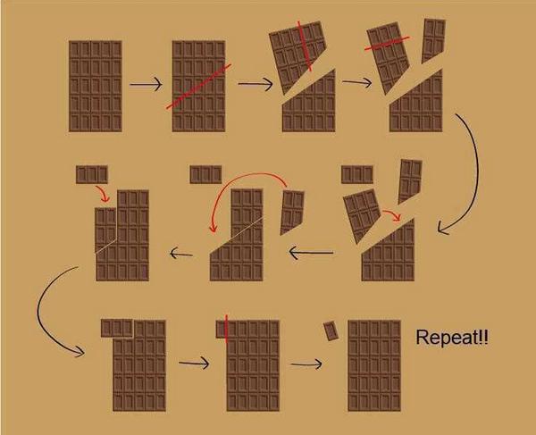 Pour avoir du chocolat a l'infini *-* !