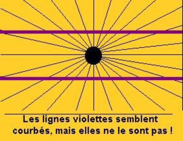 Effet d'Optique  (12304)