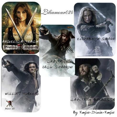 Les personnages