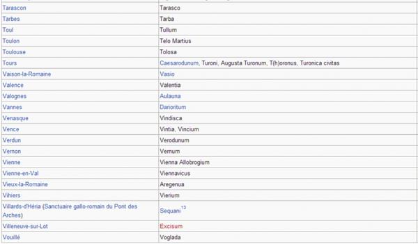 Noms latins des villes françaises _ _ Villes commençant par les lettres T & V
