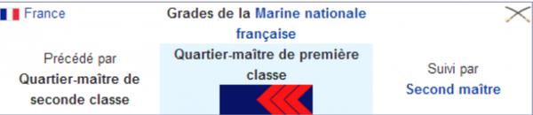 Grades Militaires _ _ Quartier-maître