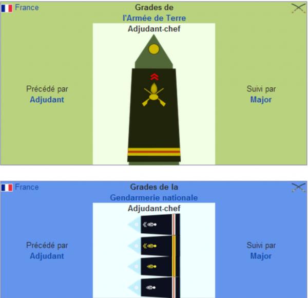 Grades Militaires _ _ Adjudant-chef