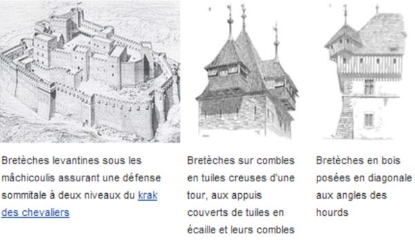 Architecture militaire du Moyen-Âge _ _ Bretèche