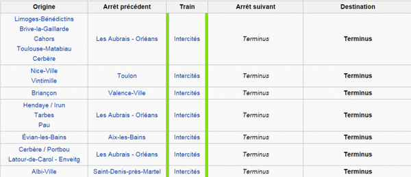 Les gares de Paris _ _ Gare de Paris-Austerlitz