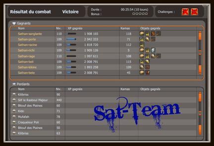 Team lvl 110, Rasboul & New stuff ?