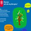 Pour les enfants !Sites en rapport avec l'environnement
