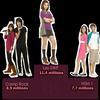 La Série : Les Sorciers De Waverly PLace remporte la 1ère place ,, avec Selena Gomez =D