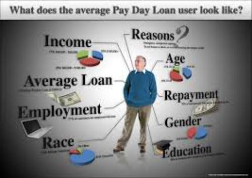 Cash Advances Online – The Convenient Way to Go for a Secure Loan