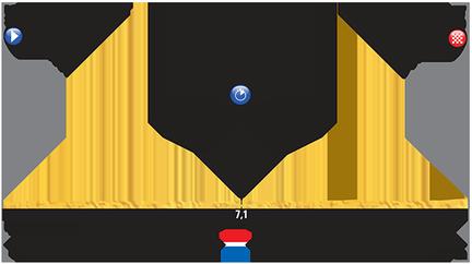 étape 1 Ultrecht > Ultrecht (prologue)