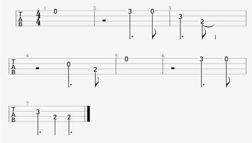 Somebody That I Used To Know (Ukulele Version) - Tablature
