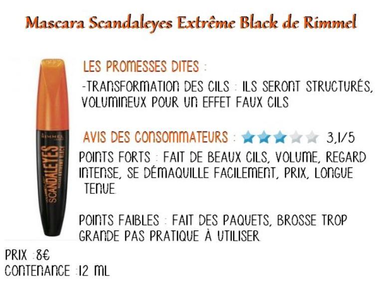 Revue :  Mascara Scandaleyes Extrême Black de Rimmel, partie 1