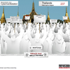 Venez cyber-manifester contre la censure en Thaïlande!