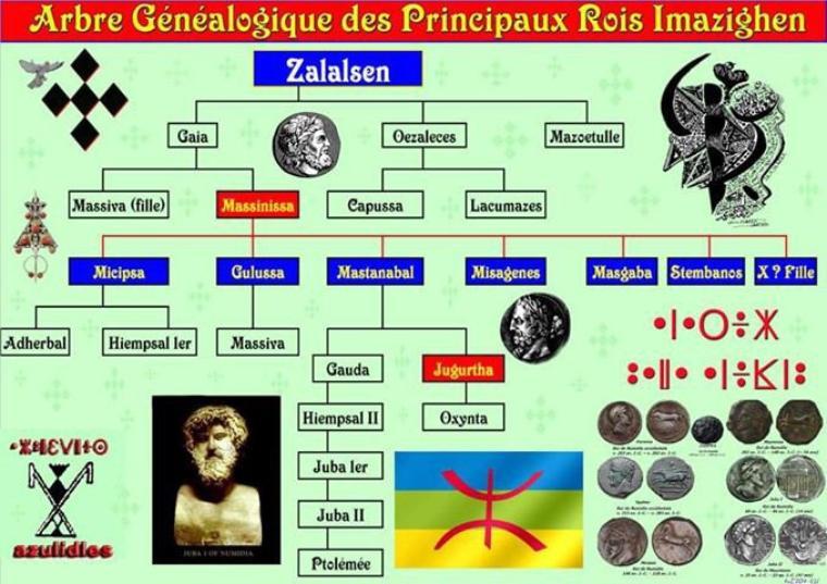 la dynastie berbere