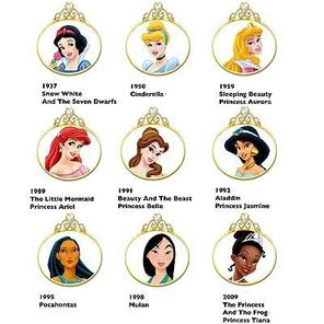 Articles De Forever Young Citations Tagges Princesse Disney