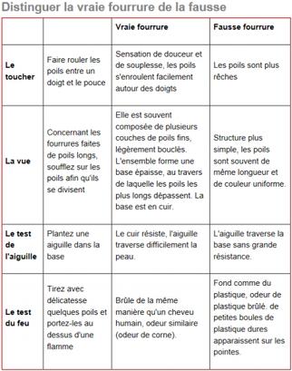 Article n°3             [Version 3]