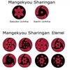 Mangekyou  Sharingan