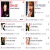"""*Le single de Jena Lee """"J'aimerai Tellement"""" est déjà classé premier dans le top single ! Féliciations Jena :D  *"""