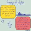 Le principe du blog ...
