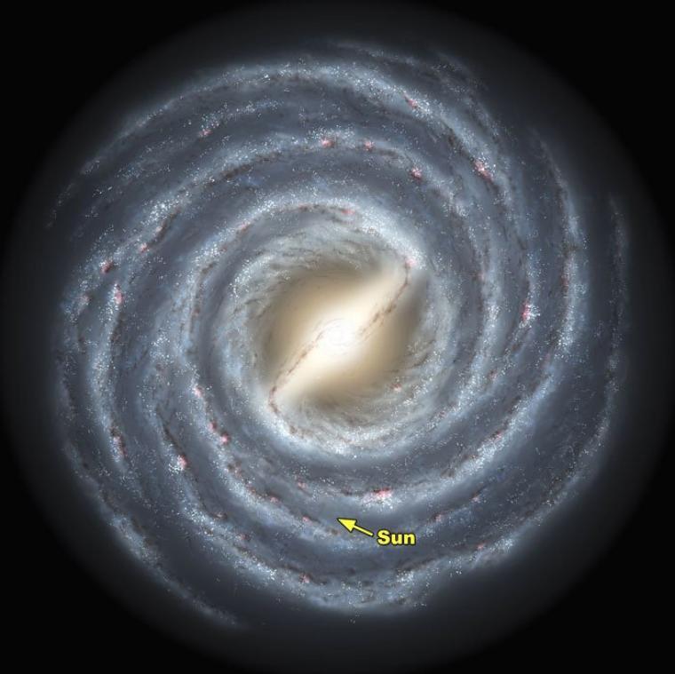 Galaxie (évolution)