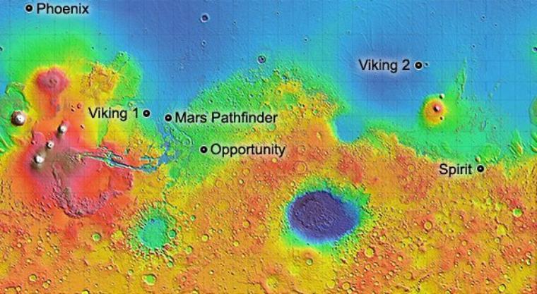 Topographie de Mars
