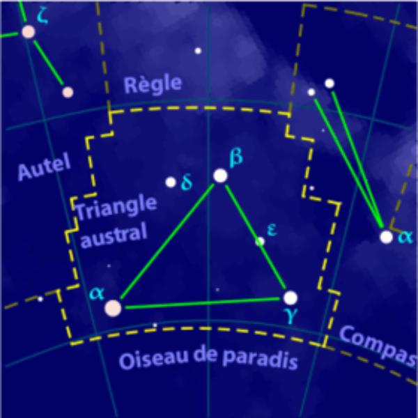 Triangle australe = Triangulum Australe