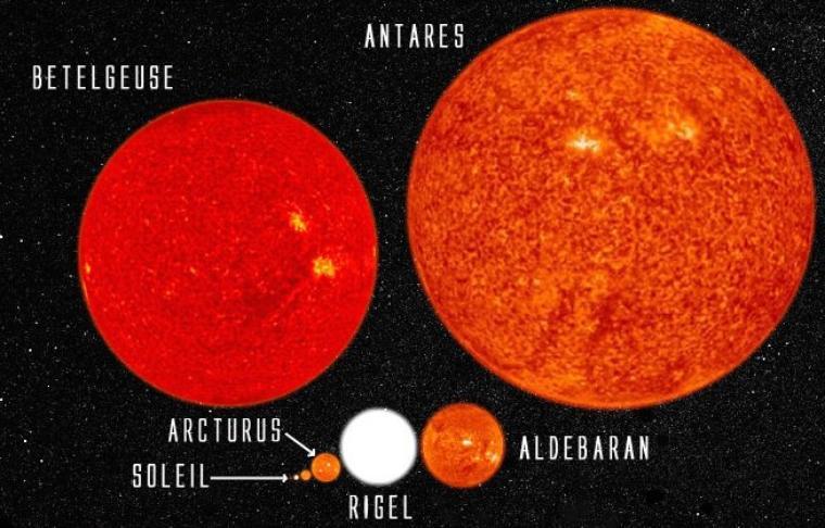 Antarès A = α Scorpii = Alpha Scorpii