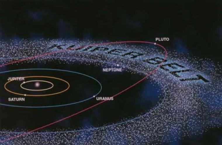 Ceinture de Kuiper = Kuiper belt