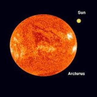 Arcturus = α Bootis