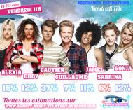Estimations n°9 -Alexia / Eddy / Gautier / Guillaume / Jamel / Sabrina / Sonja