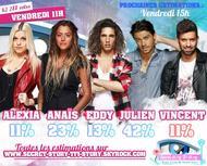 Estimations n°7 - Alexia / Anaïs / Eddy / Julien / Vincent