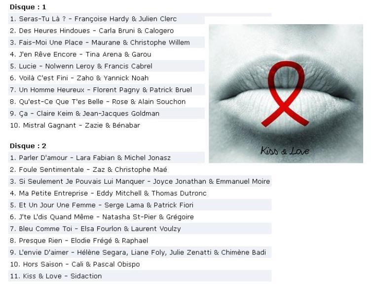 J-1 #KissAndLove l'album Evènement #Sidaction 20 ans on en parle - by @ObispoPascal - @Paradispop