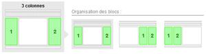 Découvre toutes les structures pour ton blog !