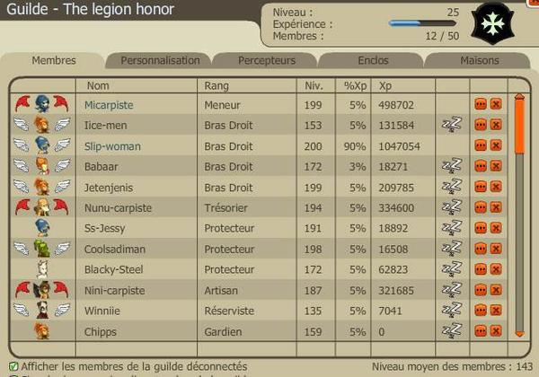 The legion honor
