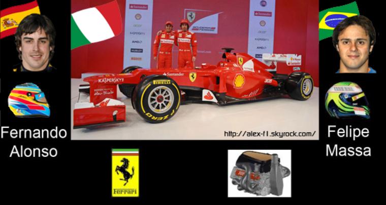 3] Scuderia Ferrari F2012