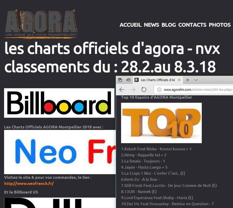 """"""" À la Rue"""" dans le """"Top 10 Espoirs"""" de la radio Agora de Montpellier"""