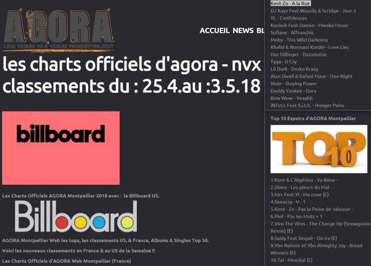 """Nouvelle semaine pour les titres  """" Pas la peine ! """" et """" À la Rue """" sur Agora Web Montpellier"""