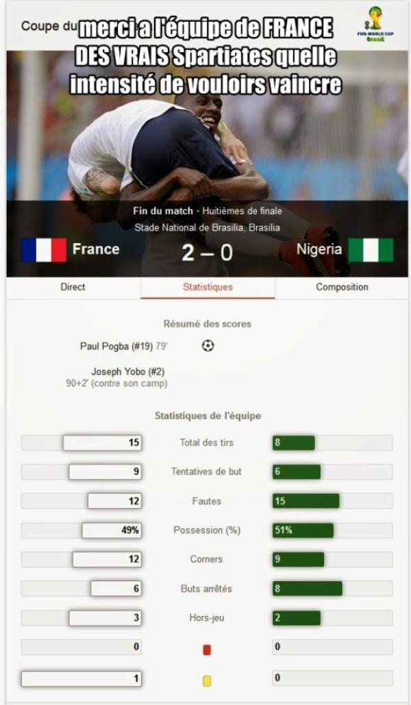 merci a l'équipe de FRANCE DES VRAIS Spartiates quelle intensité de vouloire  vaincre