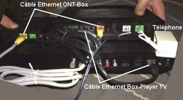 ce fait Installation de la Fibre Optique en maison la vrai fibre optique