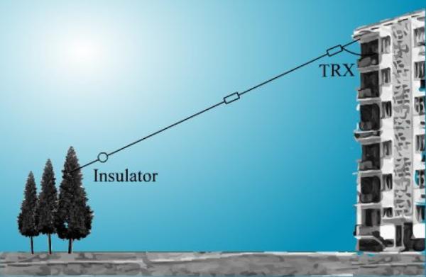 80-40-20-17-12-10 m Linear 6-band antennas CITY-Windom (CW80100), CITY-Windom (CW80500) : Radial :