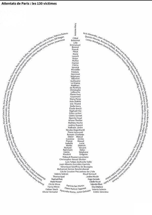 moi j'aie mis mon drapeau de la FRANCE sur mon balcon et vous
