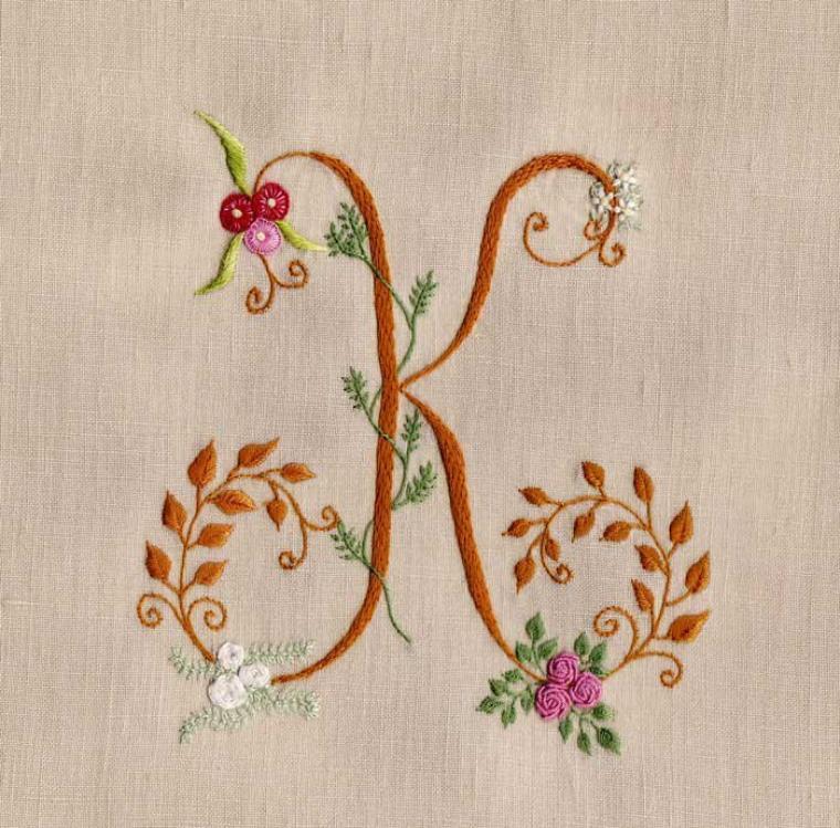 K comme Kestner