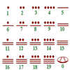 Les chiffres Mayas
