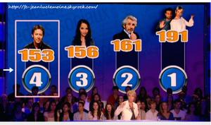 Le News Show, la finale du 16 juin 2012