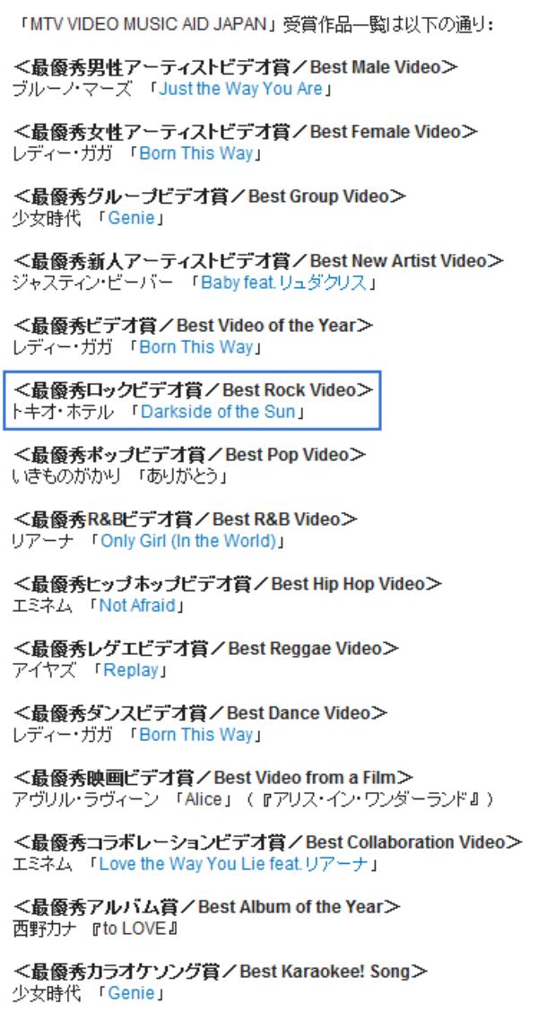 Tokio Hotel a remporté le ''Best Rock Video'' aux VMAJs