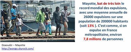 Ce que j'en pense : Mayotte, terre de records